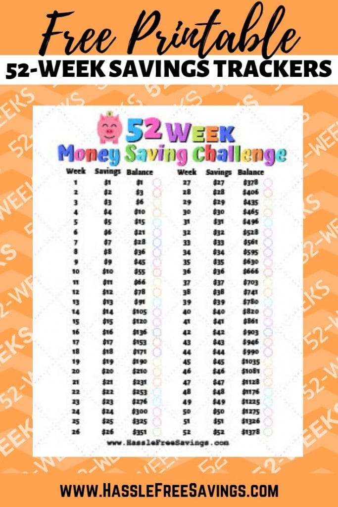picture relating to 52 Week Money Saving Challenge Printable referred to as 7 Free of charge 52-7 days Monetary Conserving Issue Printables - Hle